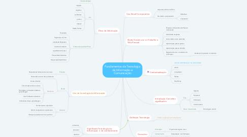 Mind Map: Fundamentos da Tecnologia da Informação e Comunicação