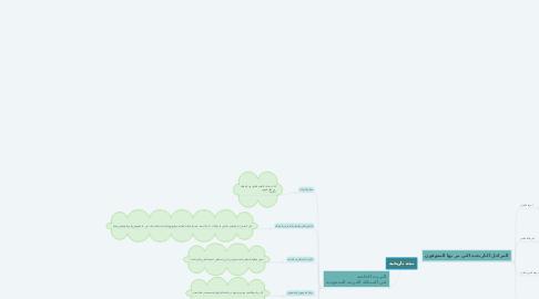 Mind Map: نبذه تاريخيه