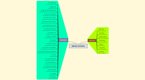 Mind Map: Weekly Activities