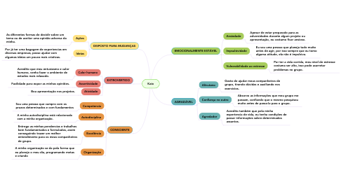 Mind Map: Kaio