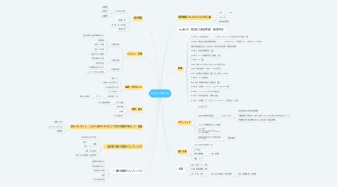 Mind Map: KEIKO INOUE