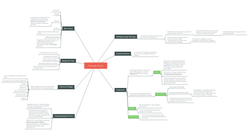 Mind Map: Pancreatic Cancer