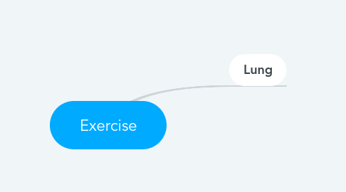 Mind Map: Exercise