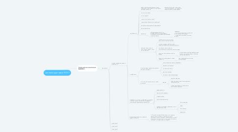 Mind Map: Целевая аудитория ТОП-7