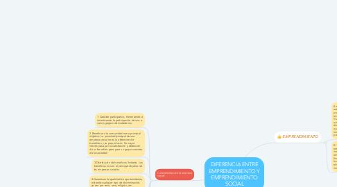 Mind Map: DIFERENCIA ENTRE EMPRENDIMIENTO Y EMPRENDIMIENTO SOCIAL