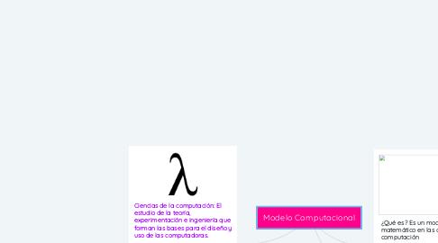Mind Map: Modelo Computacional