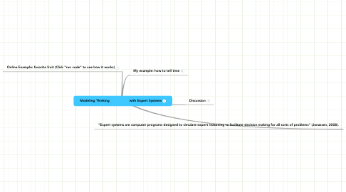 Mind Map: Modeling Thinking                    with Expert Systems