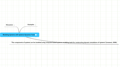 Mind Map: Modeling Systems with Systems Dynamics Tools