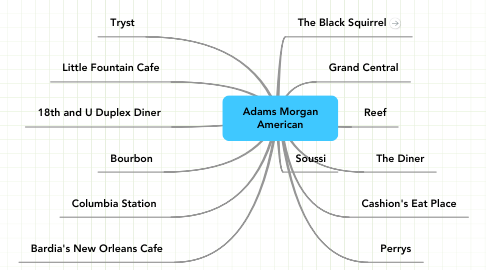 Mind Map: Adams Morgan