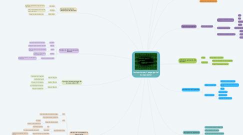 Mind Map: Instrucciones: Lenguaje del Computador