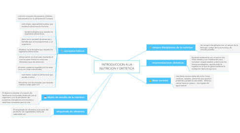Mind Map: INTRODUCCION A LA NUTRICION Y DIETETICA
