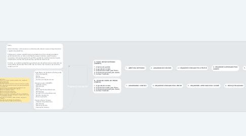Paginas Coloridas 2.0 (Exemple) - MindMeister