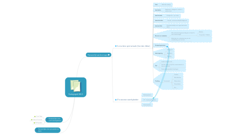 Mind Map: Pedagogiek M2.3