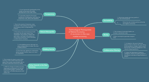 Mind Map: Technological Prerequisites of Market Economy.              A revolution in the new market economy.