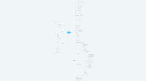 Mind Map: Tokenomx Expo