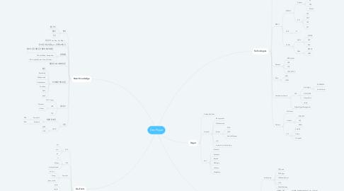 Mind Map: Player 파트