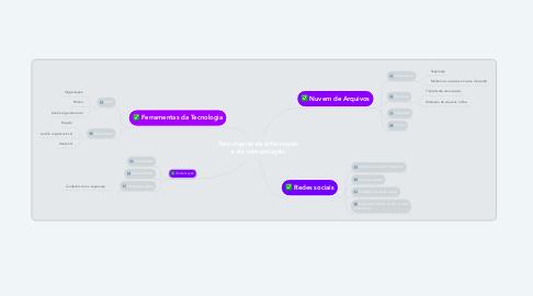 Mind Map: Tecnologias da informação e da comunicação