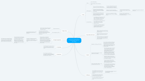 Mind Map: Heartland of Atlanta Motel v. United States 379 U.S. 241 (1964)
