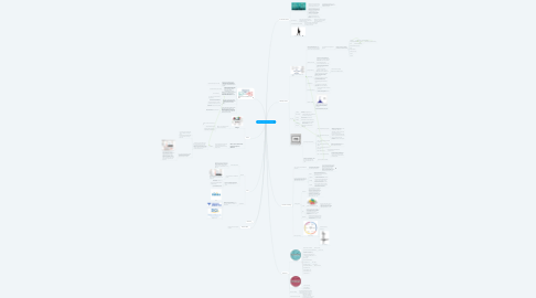 Mind Map: Minding the Med List in Dialysis