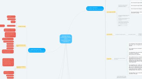 Mind Map: PERSPECTICAS EPISTEMOLÓGICAS DE LA INVESTIGACIÓN CIENTÍFICA
