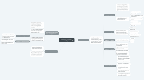 Mind Map: Rodamientos en bombas centrifugas