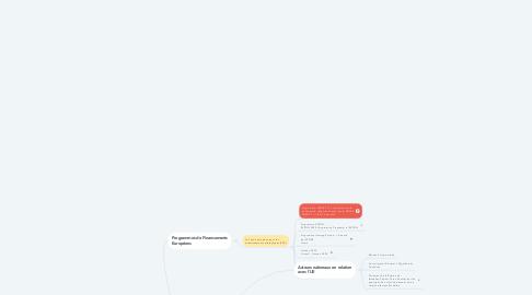 Mind Map: Cartographie des acteurs de la politique régionale et urbaine