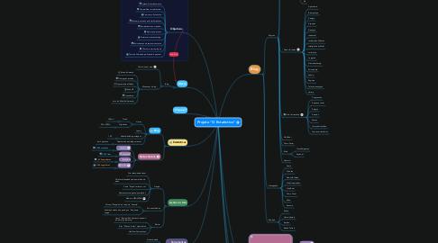 """Mind Map: Projeto """"O Estatístico"""""""