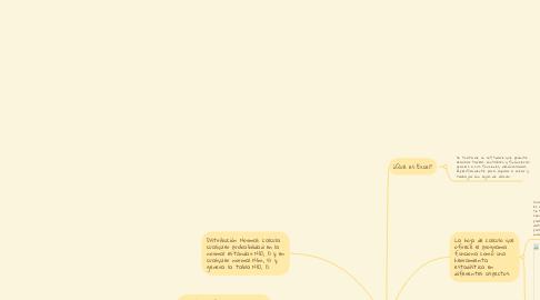 Mind Map: EXCEL COMO HERRAMIENTA ESTADÍSTICA