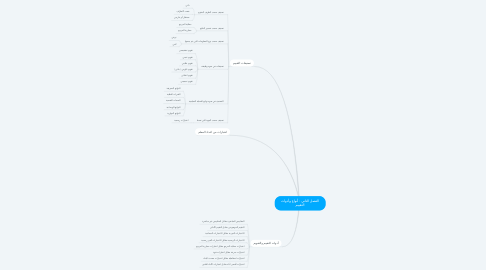 Mind Map: الفصل الثاني : أنواع وأدوات التقييم