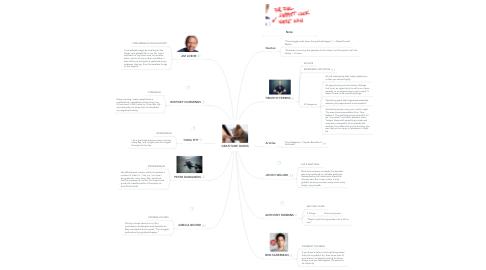 Mind Map: GRATITUDE GURUS