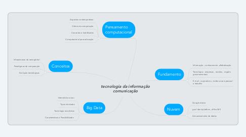 Mind Map: tecnologia da informação comunicação