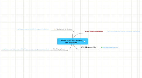 """Mind Map: Delicious Links - Tags """"education"""" and """"technology"""""""