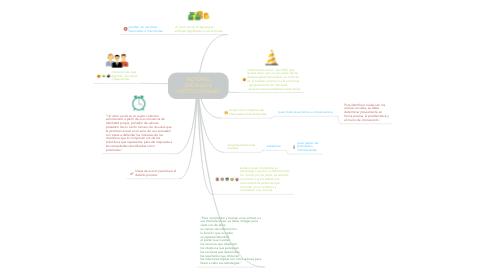 Mind Map: ACTORES SOCIALES E INSTITUCIONALES