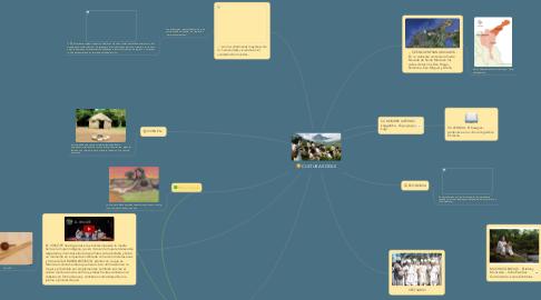 Mind Map: CULTURA KOGUI