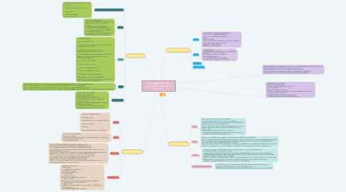 Mind Map: การพยาบาลผู้ป่วยเด็กกลุ่ม  อาการโรคไต (Nephrotic syndrome
