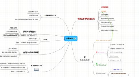 Mind Map: 计算模型