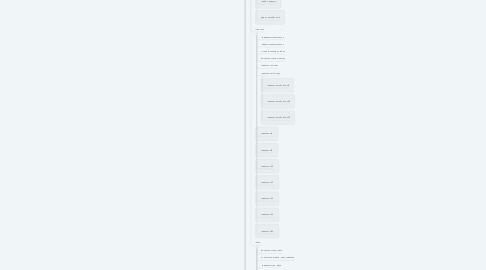 Mind Map: Werkman.ru