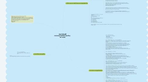 Mind Map: พระราชบัญญัติ การประกอบโรคศิลปะ (ฉบับที่ ๔)  พ.ศ. ๒๕๕๖