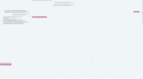 Mind Map: พระราชบัญญัติวิชาชีพการแพทย์แผนไทย พ.ศ. ๒๕๕๖