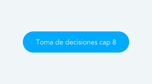 Mind Map: Toma de decisiones cap 8