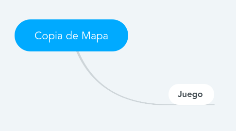 Mind Map: Copia de Mapa