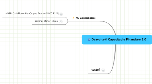 Mind Map: Dezvolta-ti Capacitatile Financiare 3.0