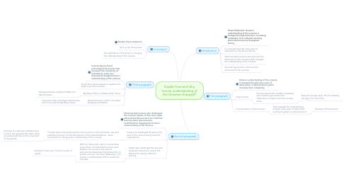 Mind Map: Explain how and why human understanding of the Universe changed?