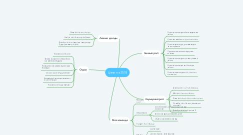 Mind Map: Цели на 2018