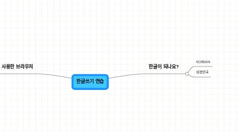 Mind Map: 한글쓰기 연습