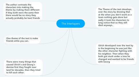 Mind Map: The Interlopers
