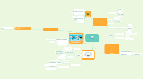 Mind Map: Strategies Management accounting techniques
