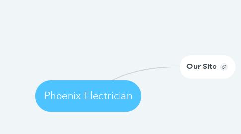 Mind Map: Phoenix Electrician