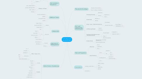 Mind Map: EV Professionelle Arbeitsauftraege