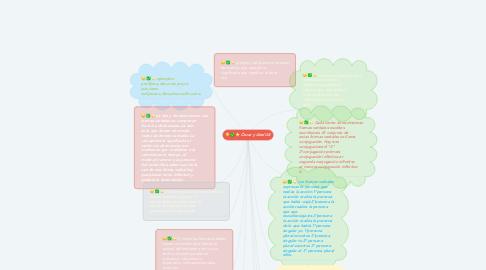 Mind Map: Óscar y Abel U8
